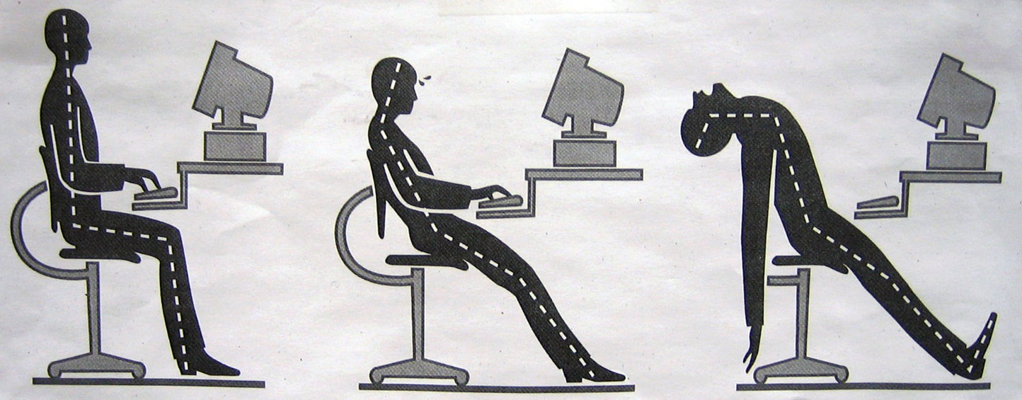 Excellent Office Ergonomics The Importance Of Ergonomics In The Workplace Wiring Cloud Brecesaoduqqnet